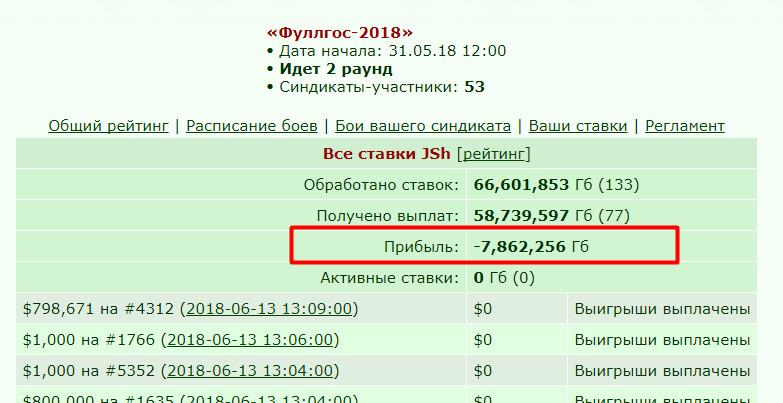 2018-06-13 13:58:57: Азарт до хорошего не доводит))))
